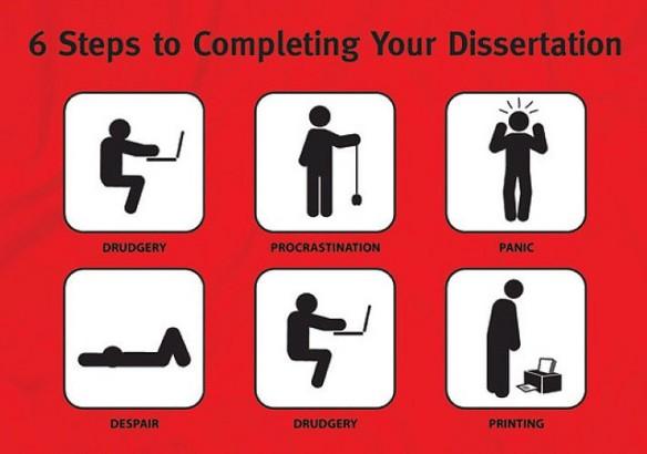 Music dissertation