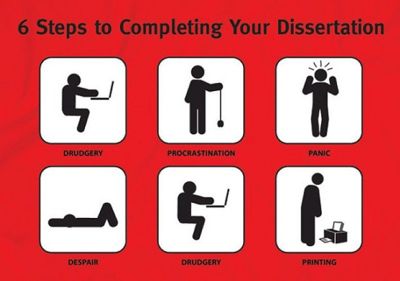 Antje rauers dissertation
